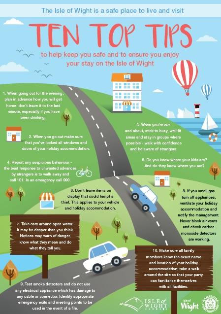 Ten Top Tips Leaflet